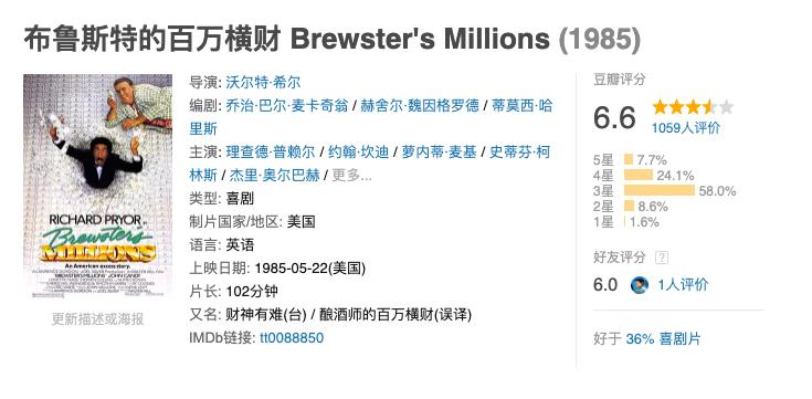 布鲁斯特的百万横财豆瓣评分