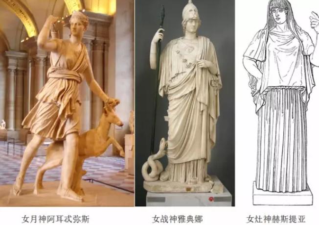 希腊三大处女神。